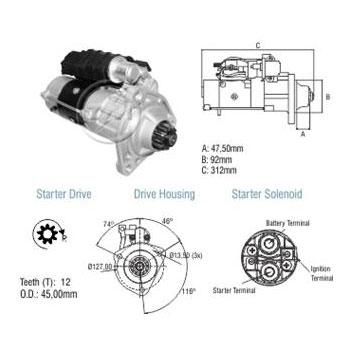 Motor de partida scania motor partida scania zm pea cod sku zm8089005 fandeluxe Images
